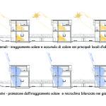 attico-quadrilocale-vendita-vimercate-20